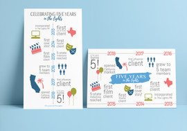 Five Year In The Lights Infographic