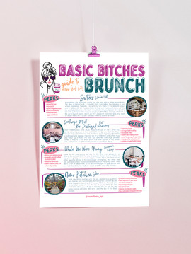 Basic Bitches Guide to NYC Brunch