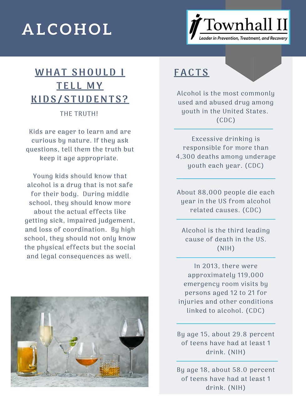 Alcohol Facts Parents Teachers .png