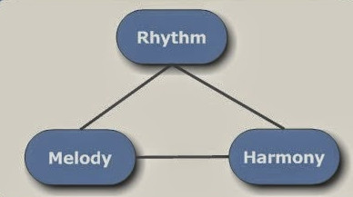 elements_of_music_edited.jpg