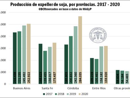 La industria de expeller de soja no cede terreno y se aproxima al millón de toneladas procesadas