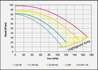 Example Pump Curve.png