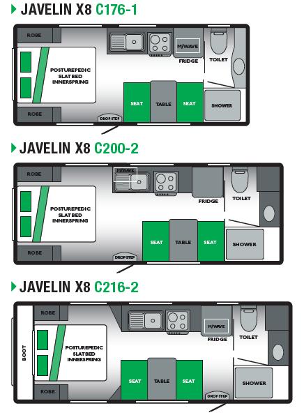 New Caravans Campbellfield Melbourne Victoria Olympic Caravans Javelin
