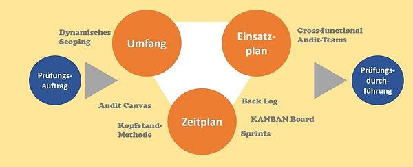 GRAFIK_Operative_Planung.jpg