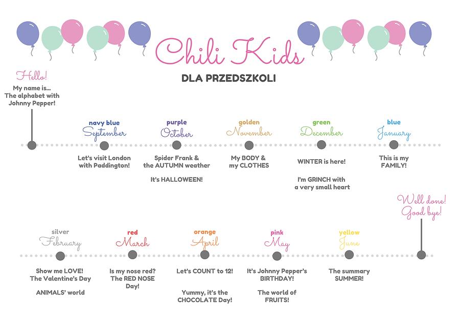 plan zajęć_przedszkole-01-2.png