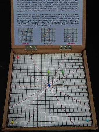 Linear Algebra Kit Display