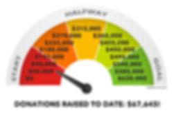 fundraising-speedometer.jpg
