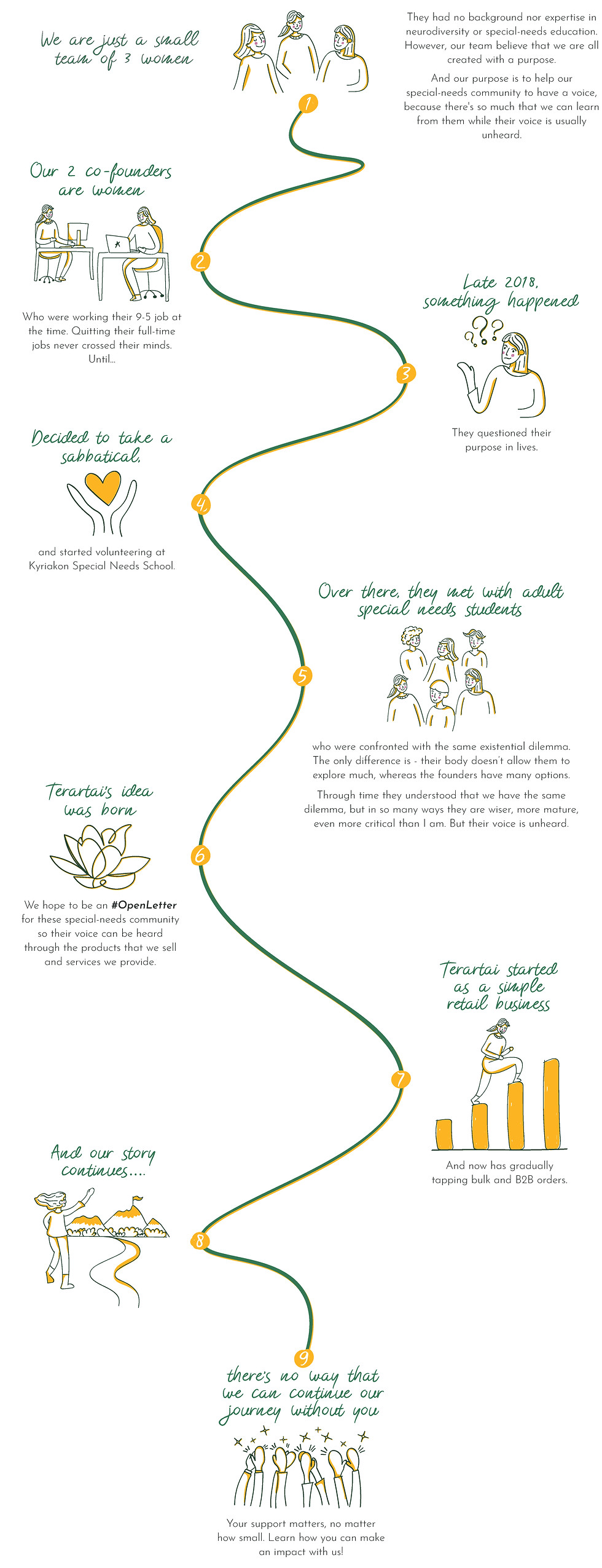 about-us-infographic-01.jpg