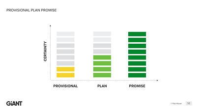 52 - Provisional Plan Promise.jpg