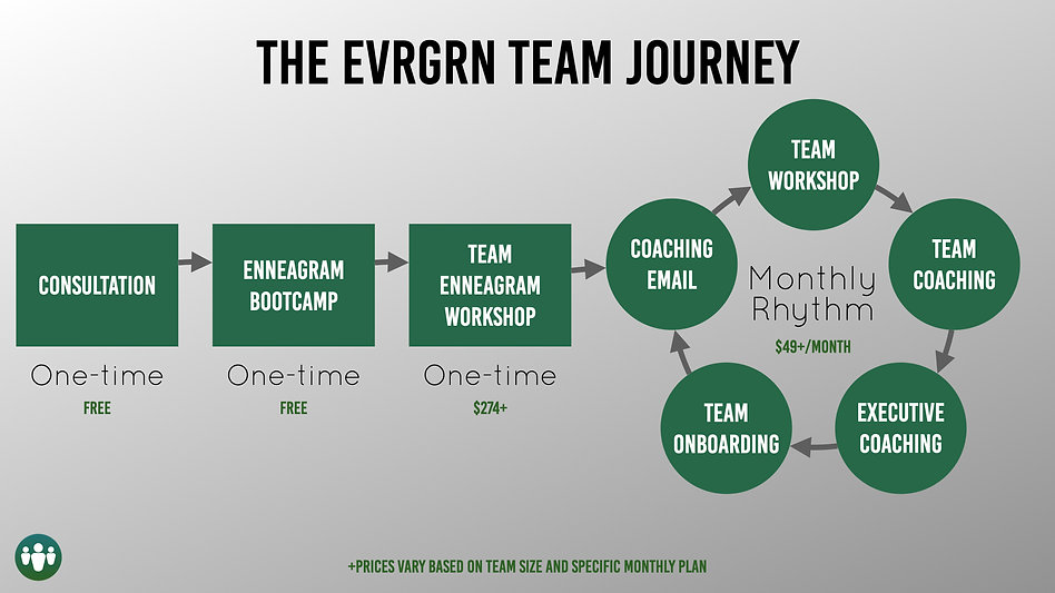 the evrgrn team journey.001.jpeg