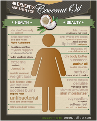 Benefits and Uses for COCONUT OIL
