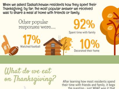How Did Saskatchewan Celebrate Thanksgiving?