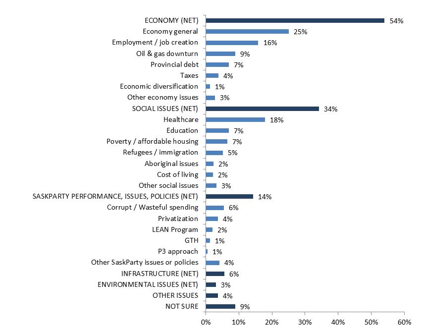 SKPoli-Election-Survey-Results