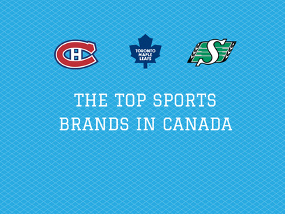 Montreal Canadiens: The top sports brand in Canada
