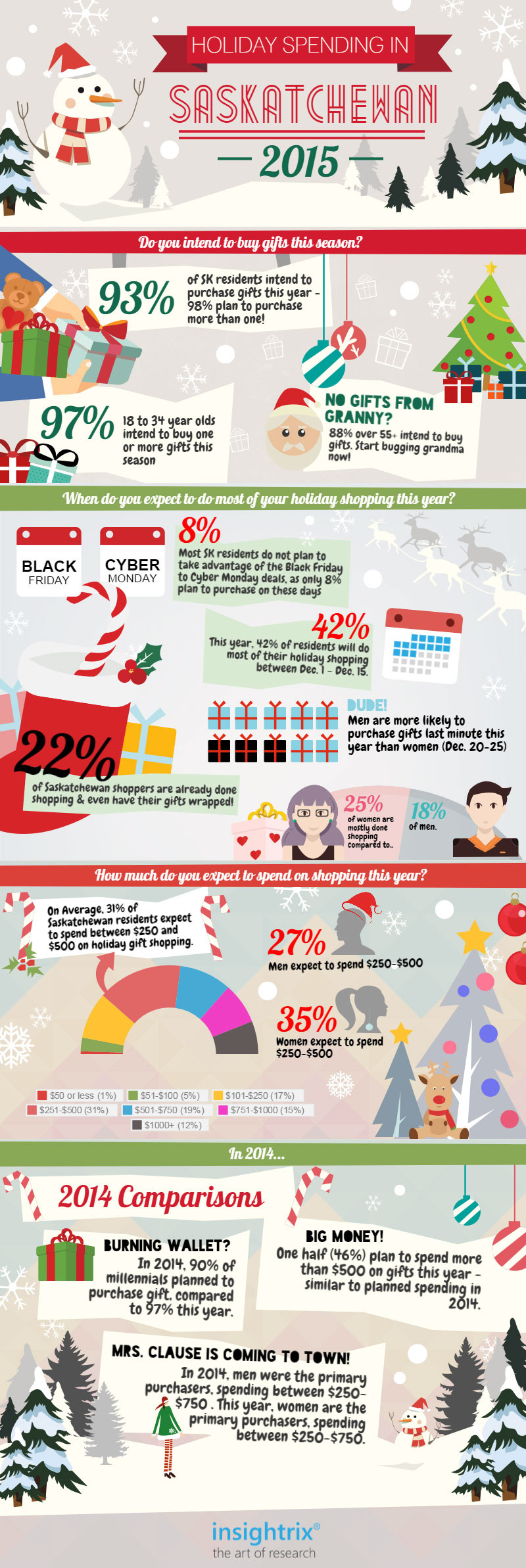 Insightrix-Holiday-Infographic-2015