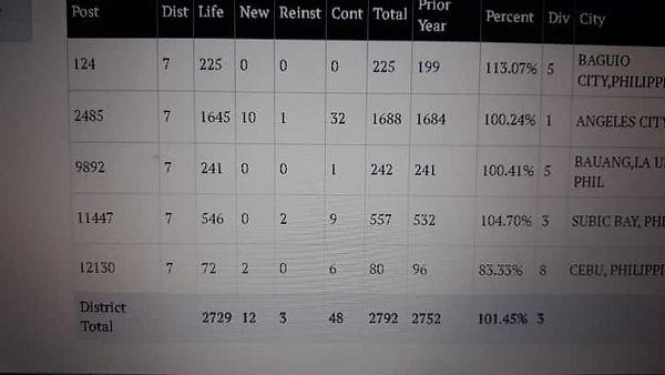 mem stats DVII.jpg