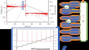 PITT characterization in CoFBAT