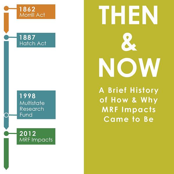 History of MRF_2021_website.jpg