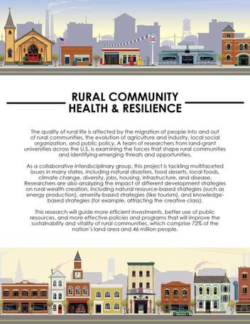Rural Community Health & Resilience (NE-1049   2012-2017)