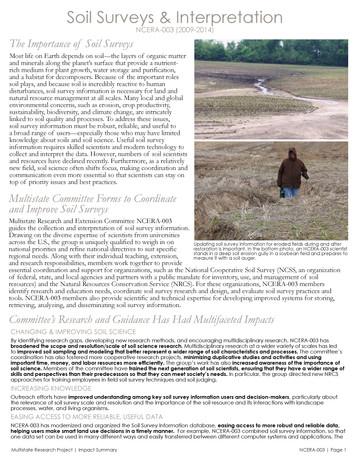 Soil Surveys (NCERA-3 | 2009-2014)