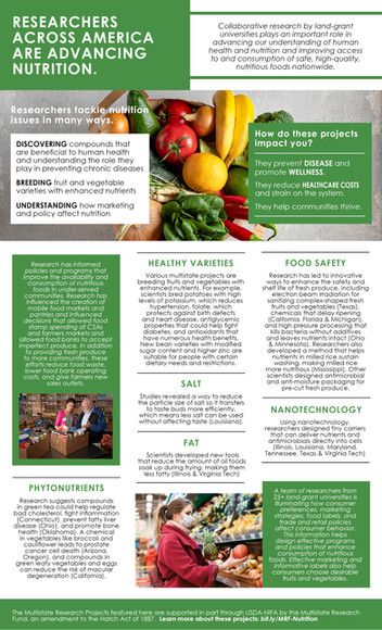 Research Impacts on Nutrition