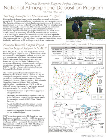 National Atmospheric Deposition Program (NRSP-3 | 2009-2014)