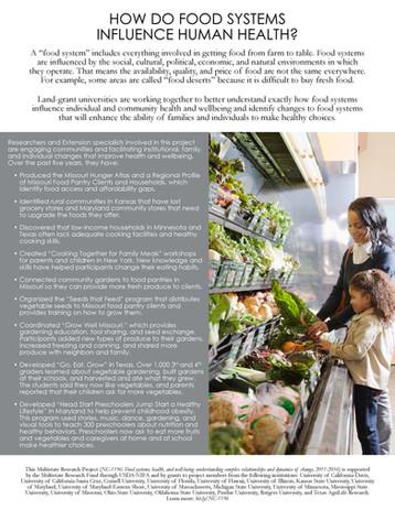 How Do Food Systems Influence Human Health? (NC-1196 | 2011-2016)