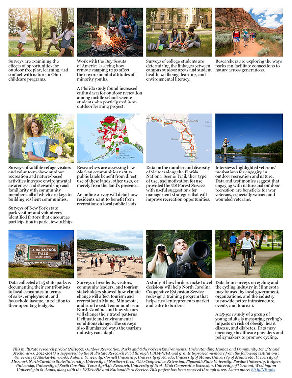 Benefits of Outdoor Recreation & Green Spaces (NE-1962 | 2012-2017