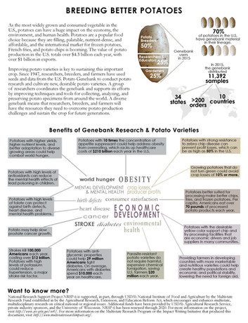 The U.S. Potato Genebank (NRSP-6 | 2010-2015)