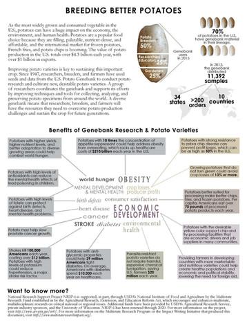 The U.S. Potato Genebank (NRSP-6 | 2010-2015)