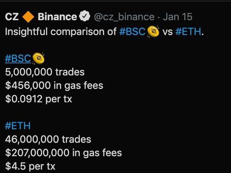 BXTB x Binance Smart Chain (BSC)