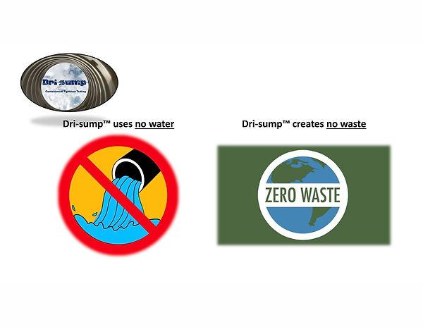 No+water-Zero+Waste.jpg