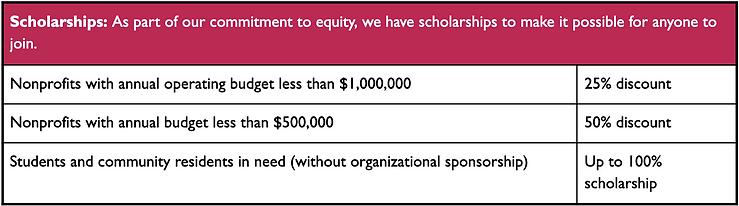 WIN Racial Justice Community Scholarship