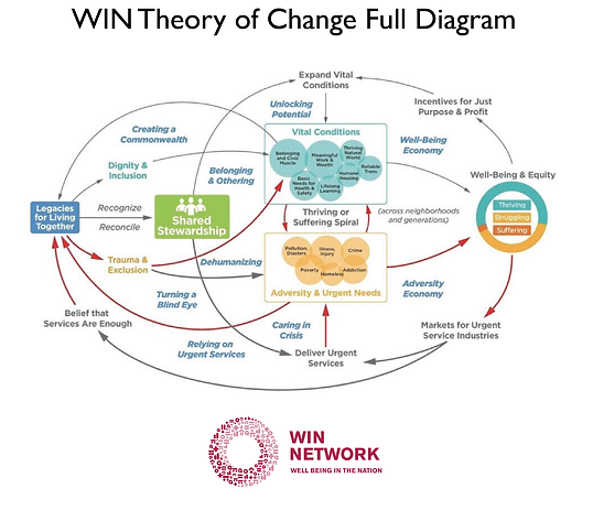 win theory of change-01.png