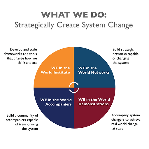 What WE Do 10.19.20-02.png