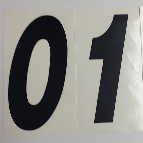 Numbers (0-9)