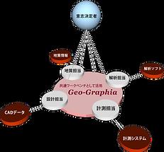 地層科学研究所_図1.png