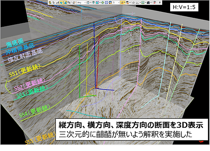 地球科学総合研_図3_2.png