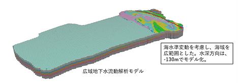 地層科学研究所_図10.png