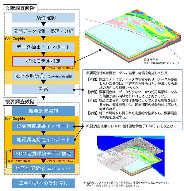 地層科学研究所_図4.png