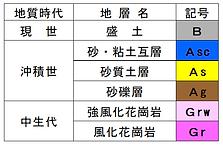 ソーゴーギケン_図2.png
