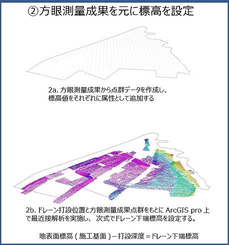 パスコ_図3.png