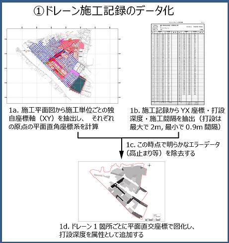 パスコ_図2.png