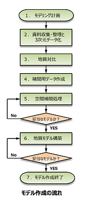 東邦地水_図5.png