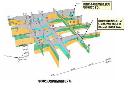 東邦地水_図3.png