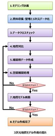 ソーゴーギケン_図3.png