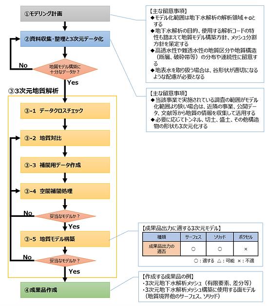 dia_図1.png
