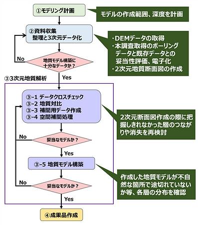 nisaku_図1.png