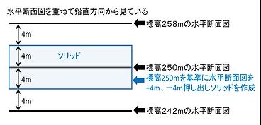 八千代エンジ_図7.png