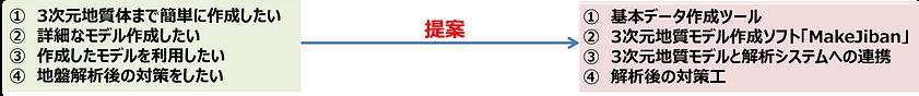 五大開発_図0.png